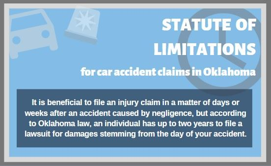 Statute of Limitations for Oklahoma